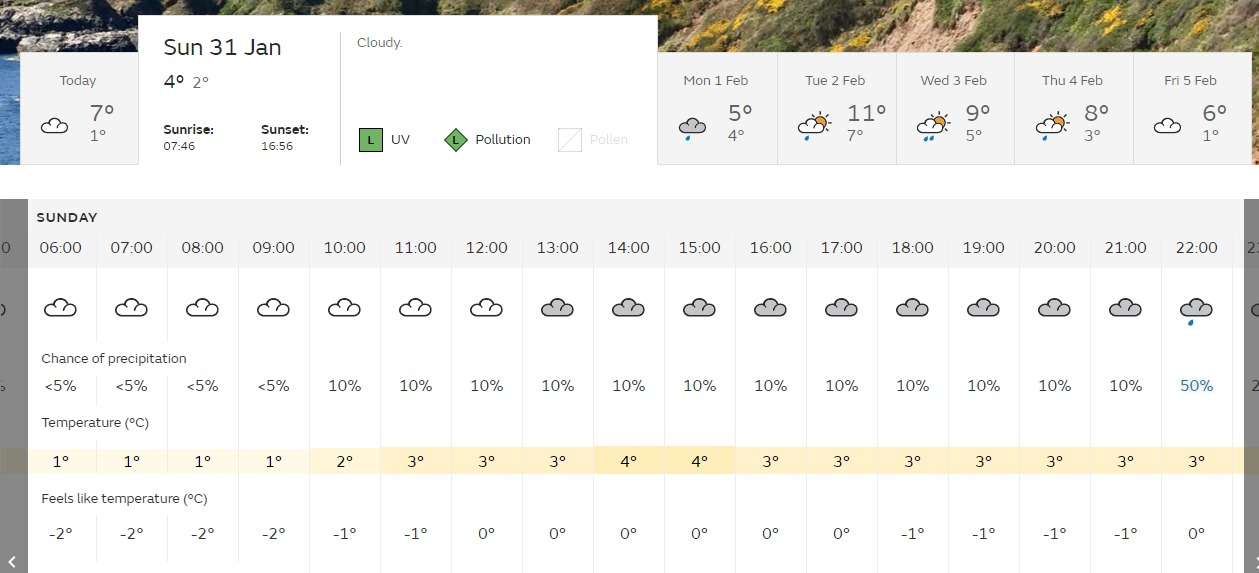 Todays weather forecast. Source: Met Office