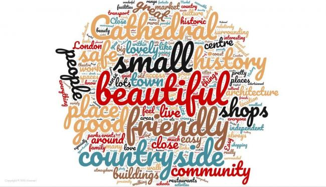 A word cloud created from the most common phrases residents use when describing Salisbury Picture by Heavenly